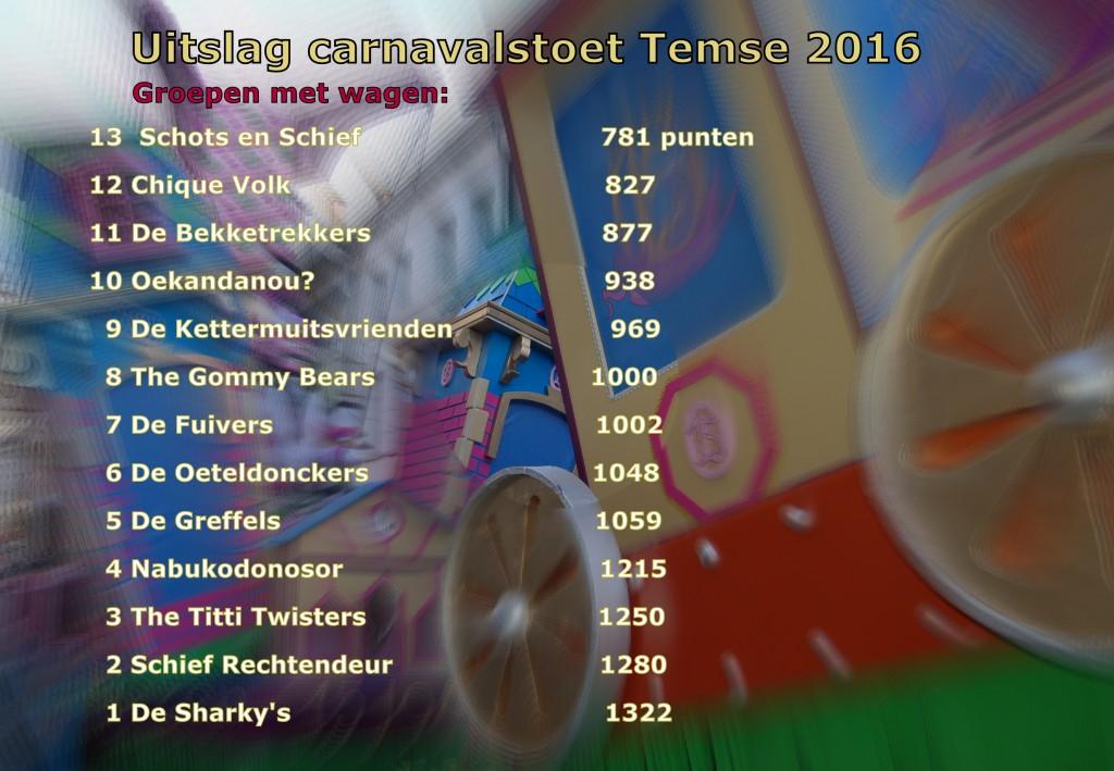 Uitslag carnavalstoet 2016 Met wagen